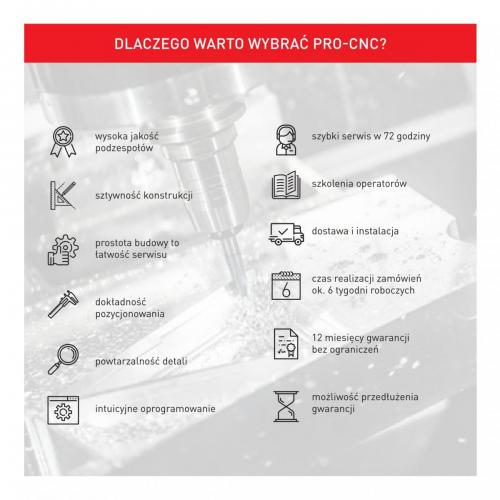 Pro-CNC folder v2 email-5
